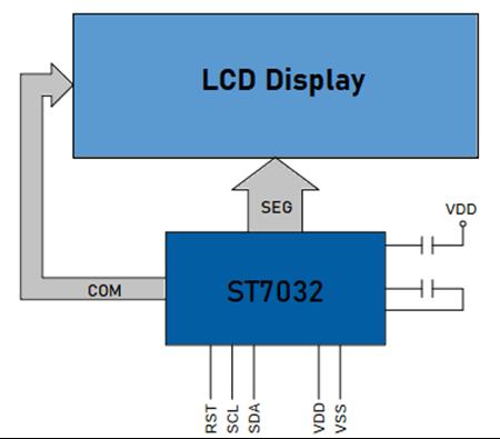 i2c-display-communication-2.png