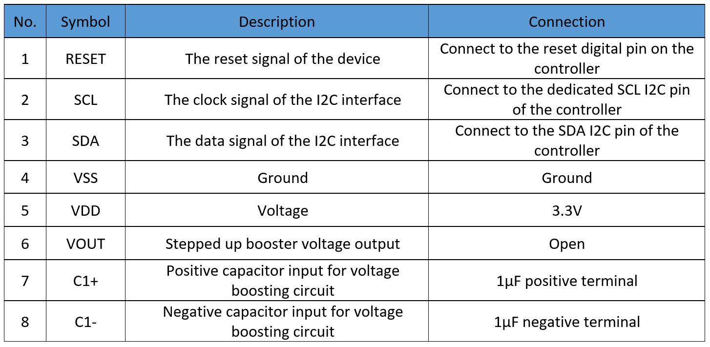 i2c-display-communication-4.png