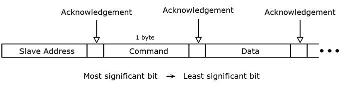 i2c-display-communication-6.png