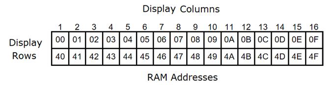 i2c-display-communication-7.png
