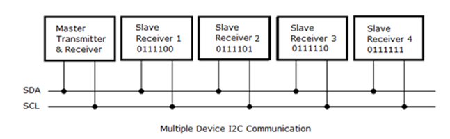 i2c-display-communication-8.png