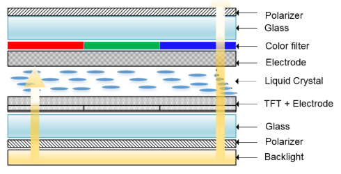 lcd-structure.png