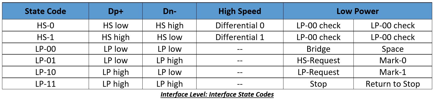 mipi-display-serial-interface-dsi-2.png