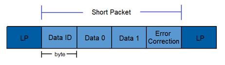 mipi-display-serial-interface-dsi-3.png