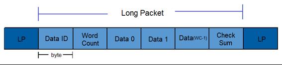 mipi-display-serial-interface-dsi-4.png