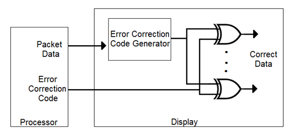 mipi-display-serial-interface-dsi-5.png
