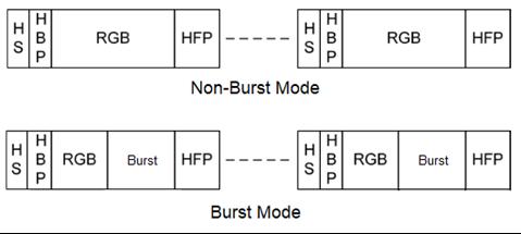 mipi-display-serial-interface-dsi-7.png