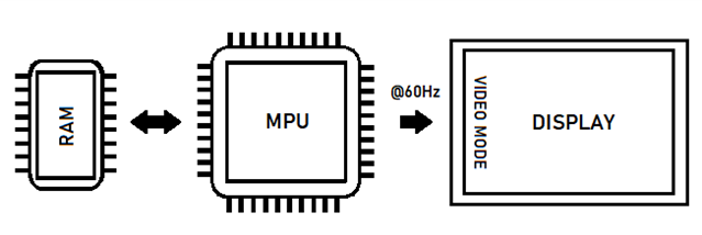 mipi-dsi-display-memory-6.png