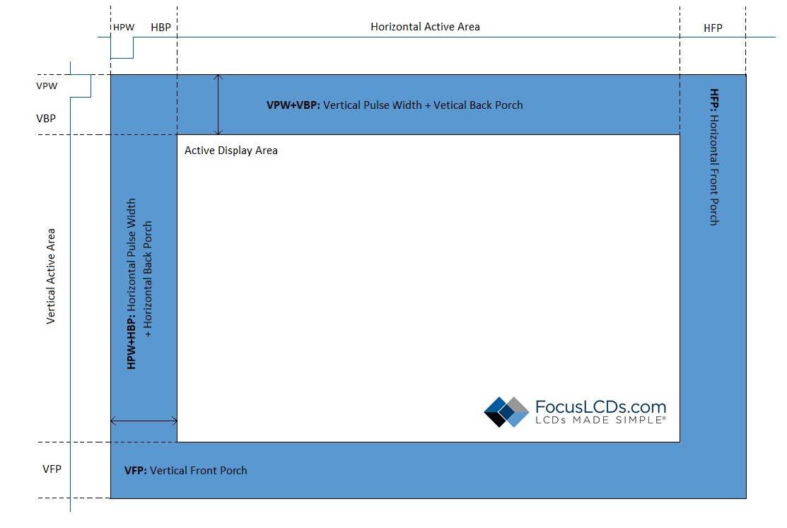 parallel-interfaces-mcu-vs.-rgb-1.jpg