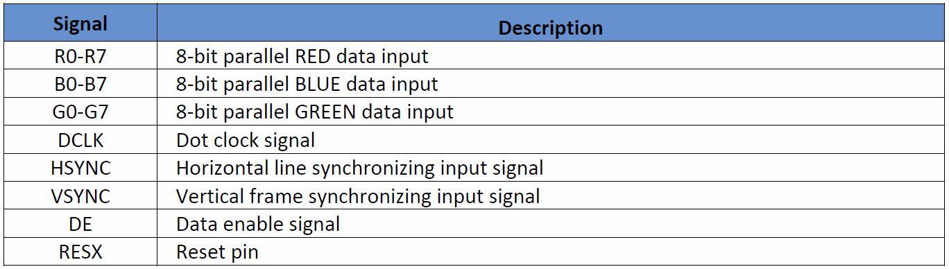 parallel-interfaces-mcu-vs.-rgb-2.jpg