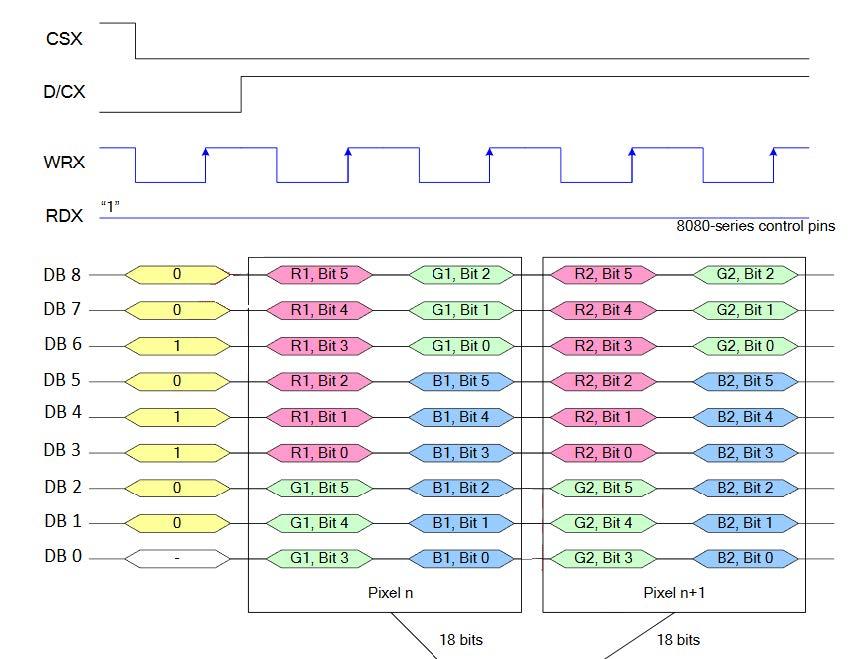 parallel-interfaces-mcu-vs.-rgb-4.jpg