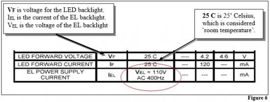 Understanding LCD Electronics - Focus LCDs