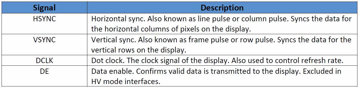 rgb-signals-and-timing-diagrams-2.jpg