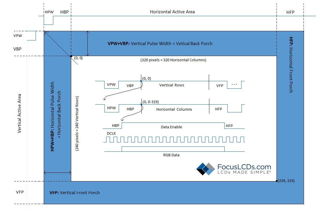 rgb-signals-and-timing-diagrams-3.jpg