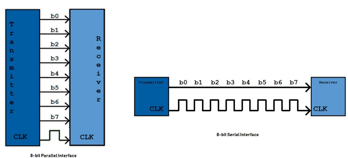 serial-vs.-parallel-1.jpg