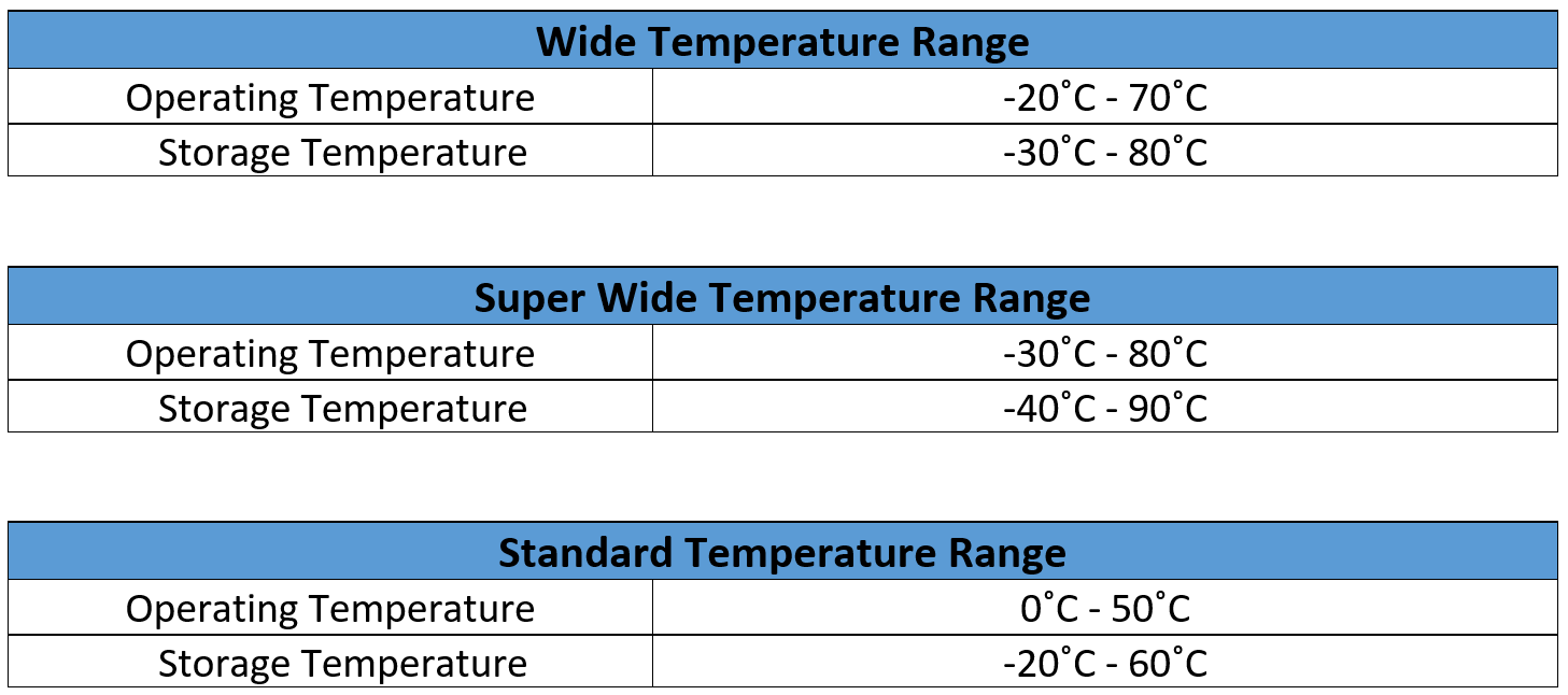 temperature-considerations-for-displays-1-.png