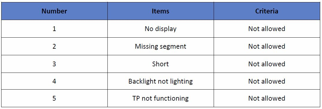 tft-quality-inspection-standards-6.jpg