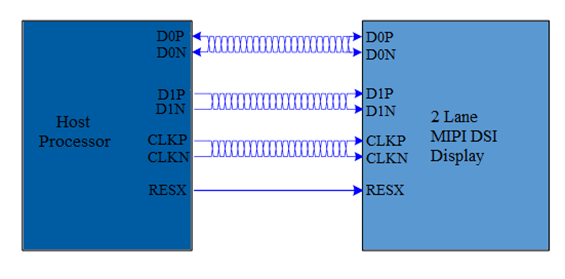 the-mipi-and-lvds-display-interfaces-4.png
