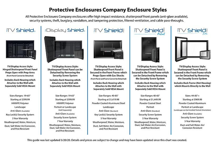 TV and display enclosures by Protective Enclosures Company