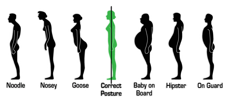Where Do You Stand? A Guide to Proper Posture - Vitality Depot