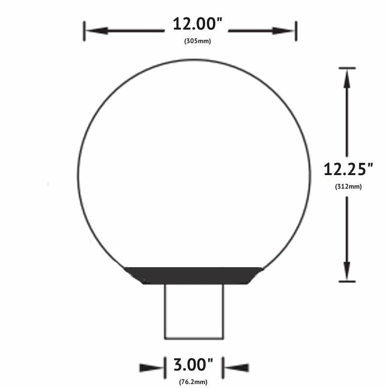 812 Measurements