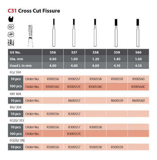 Coltene Alpen Operative Carbide Bur Cross Cut Fissure C31 #557 FGOS/316 Clinic Pack, 100/pkg