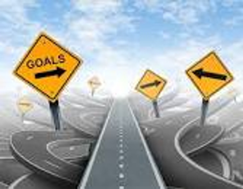 Your Road Map- How to Set your goals