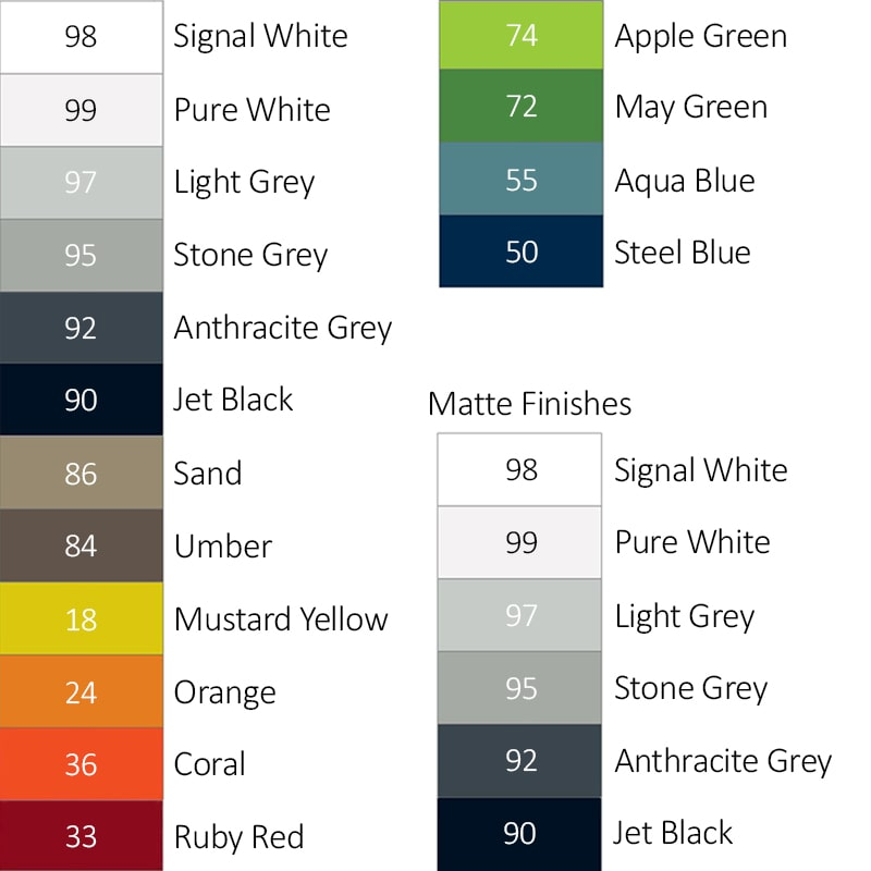 Hewi Nylon Color Choices