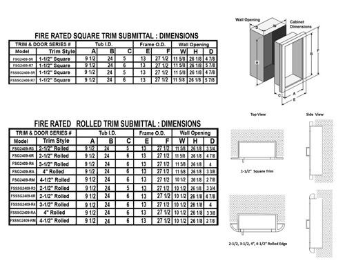Semi-Recessed Fire Rated Extinguisher Cabinet - Larsen Gemini Series Submittal Data