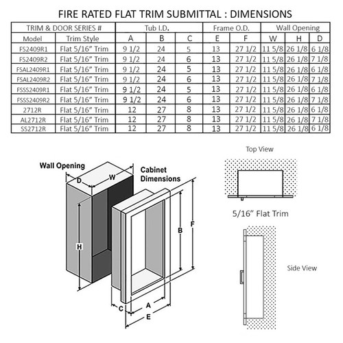 Recessed Fire Rated Extinguisher Cabinet - Larsen Architectural Series Submittal Data