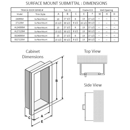 Surface Mounted Extinguisher Cabinet - Larsen Architectural Series Submittal Data