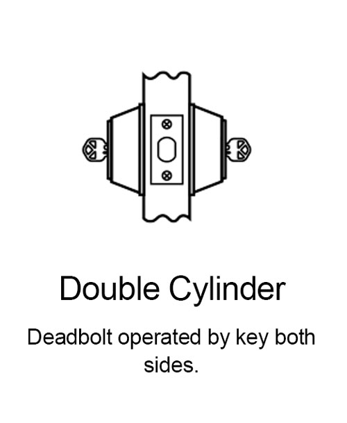 Double Cylinder Function