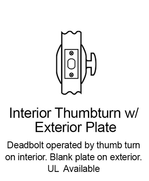 Interior Thumbturn with Exterior Plate