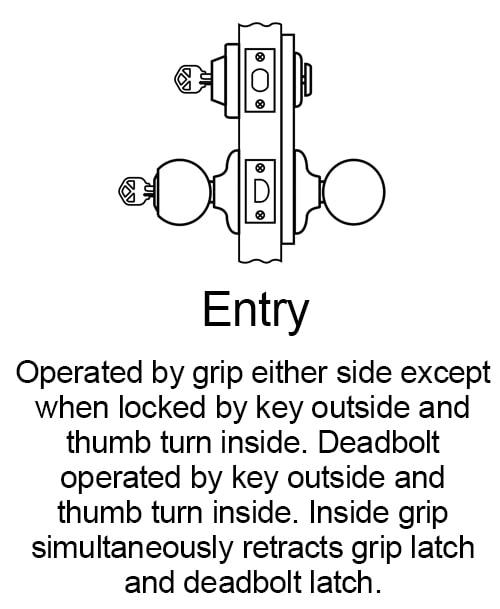 Single Cylinder Function