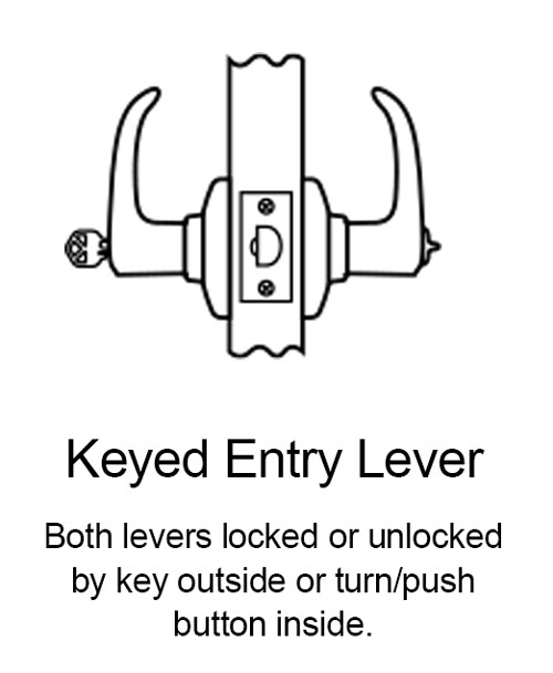 Keyed Entry Lever Function