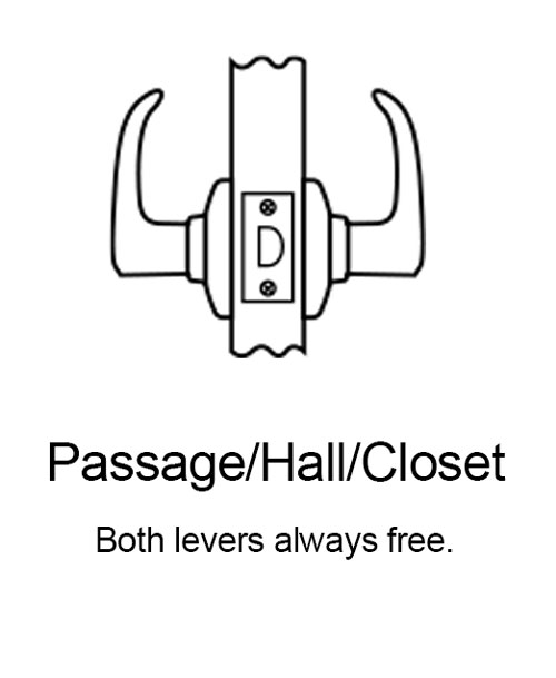 Passage/Hall/Closet Lever Function