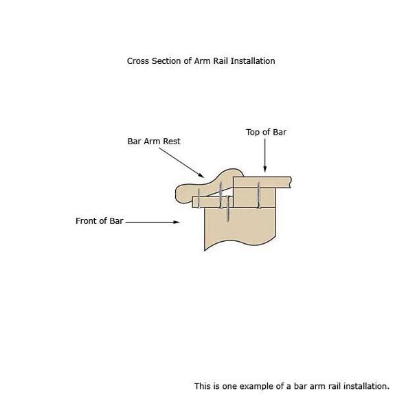 Arm Rail Diagram 2
