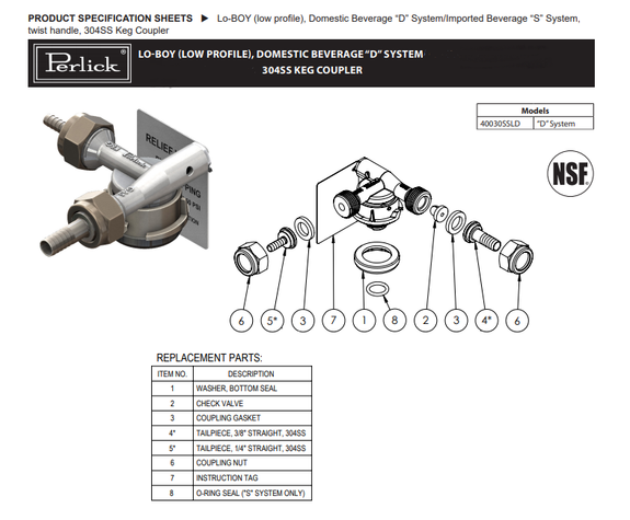 Perlick Lo-Boy Spec Sheet Exploded View