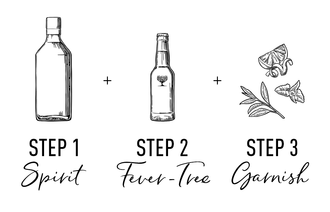 How to Make a Drink - Fever-Tree