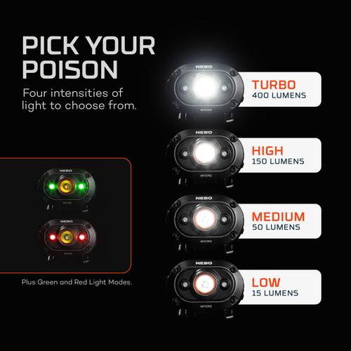 True Utility Nebo Mycro Headlamp Cap Light 400 Lumen USB Rechargeable
