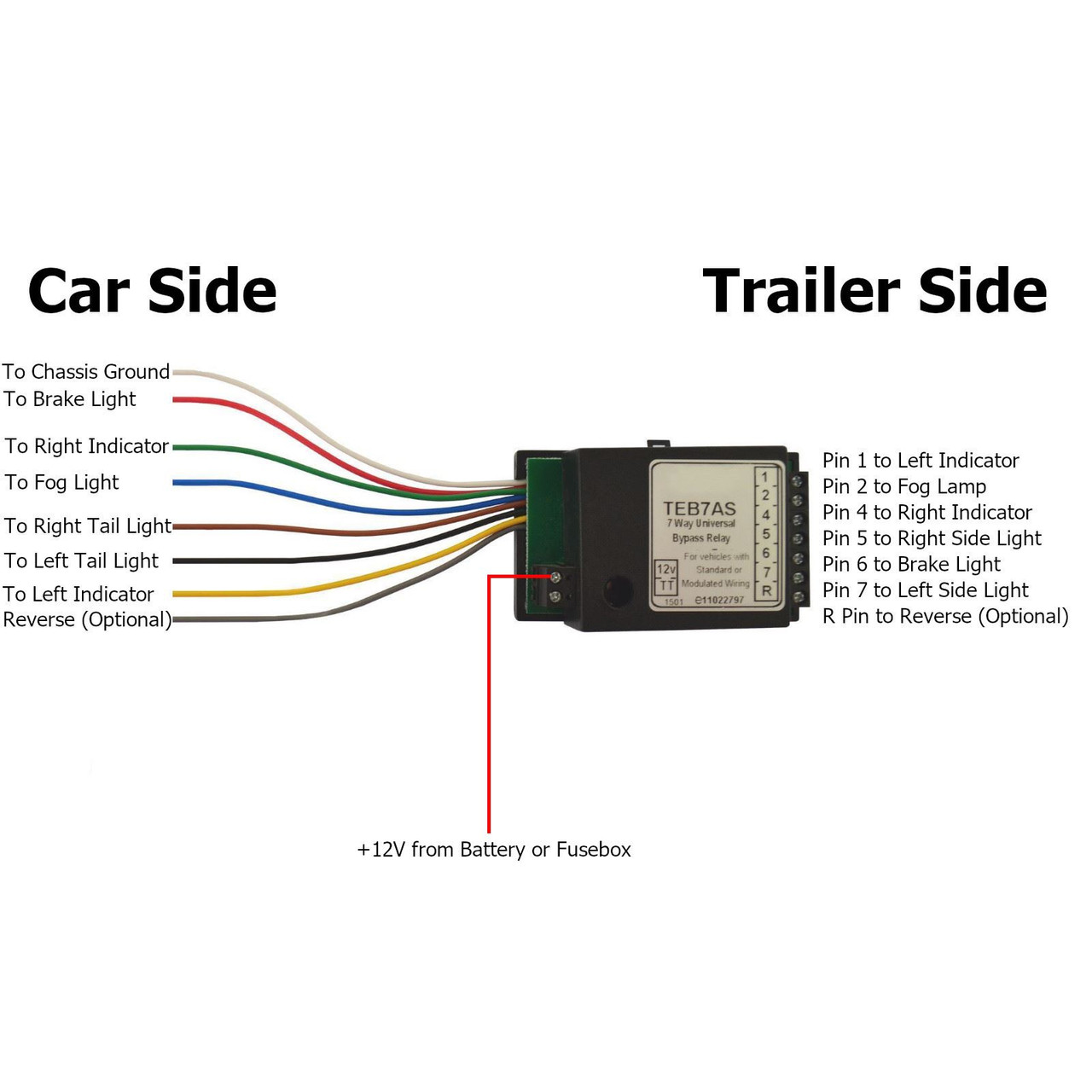 Trailer Caravan LED Light Fix Bypass Relay Towing Electrics Socket - AB  Tools OnlineAB Tools Online