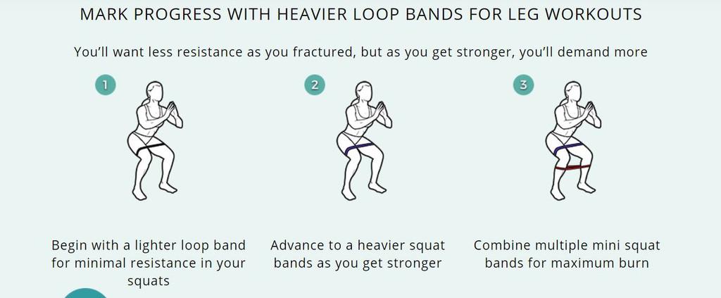 "Strength: Booty Band LVL3 12"" - Heavy"