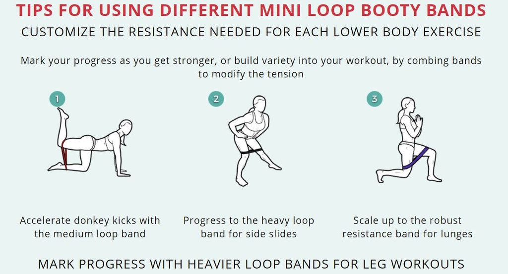 """Strength: Booty Band LVL4 12"""" - Robust"""