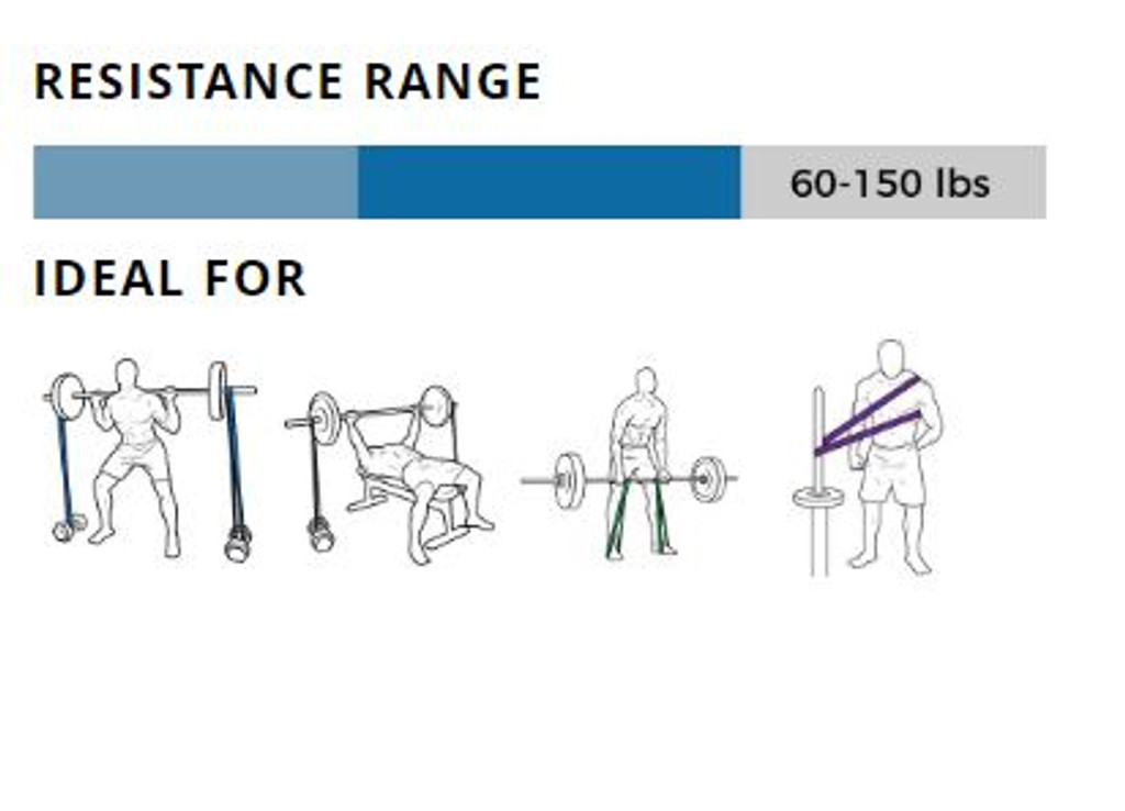 """Strength: Pole Fitness LVL6 Resistance Band 41"""" - Strong"""