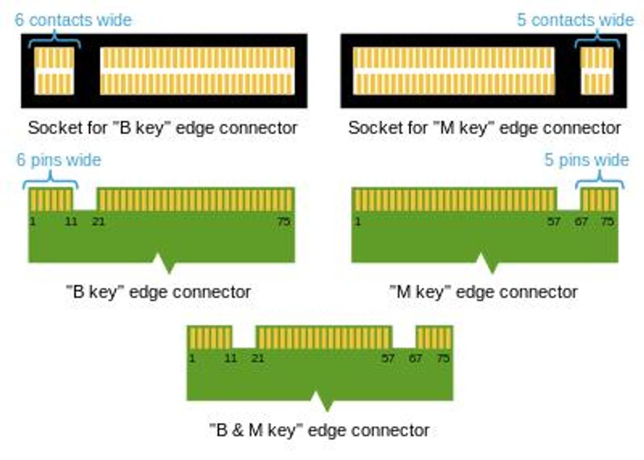 PCIE-125 Image SSD Drive - diagram