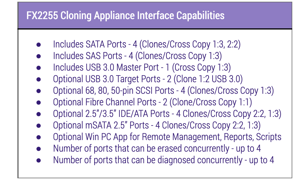 FX2255 Cloning Erasure Appliance Interface Capabilities