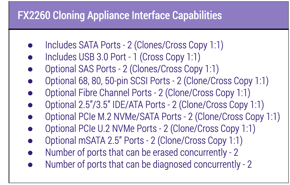 FX2260 Cloning Wiping Appliance Interface Capabilities
