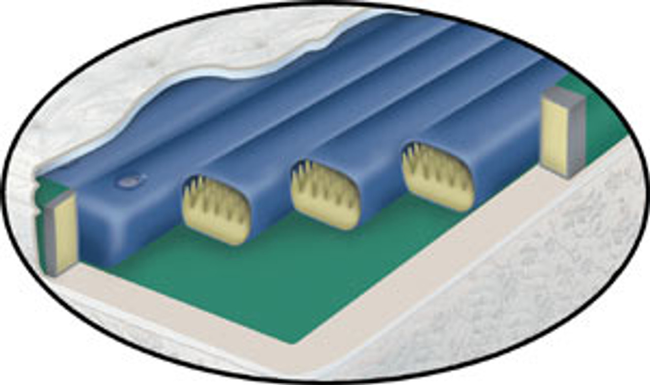 Waveless Tube Cylinder system for softside waterbed