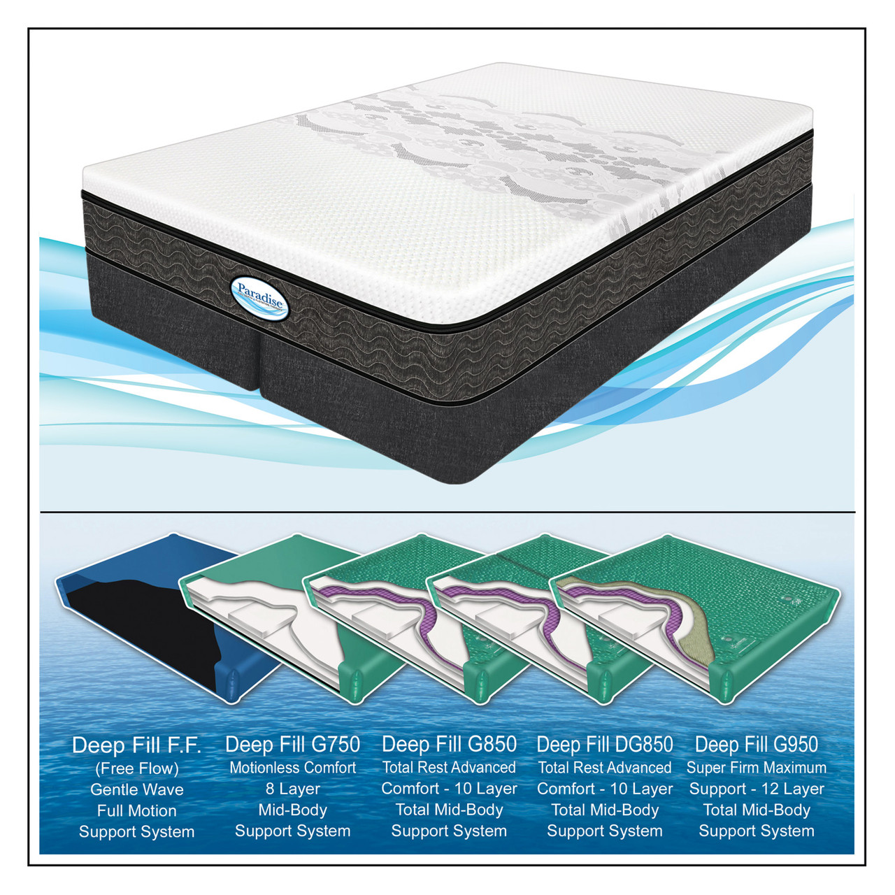 Paradise  9.5 Inch Full Depth Flotation Therapy