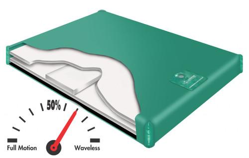 600 SL Semi Waveless Hardside Waterbed Mattress